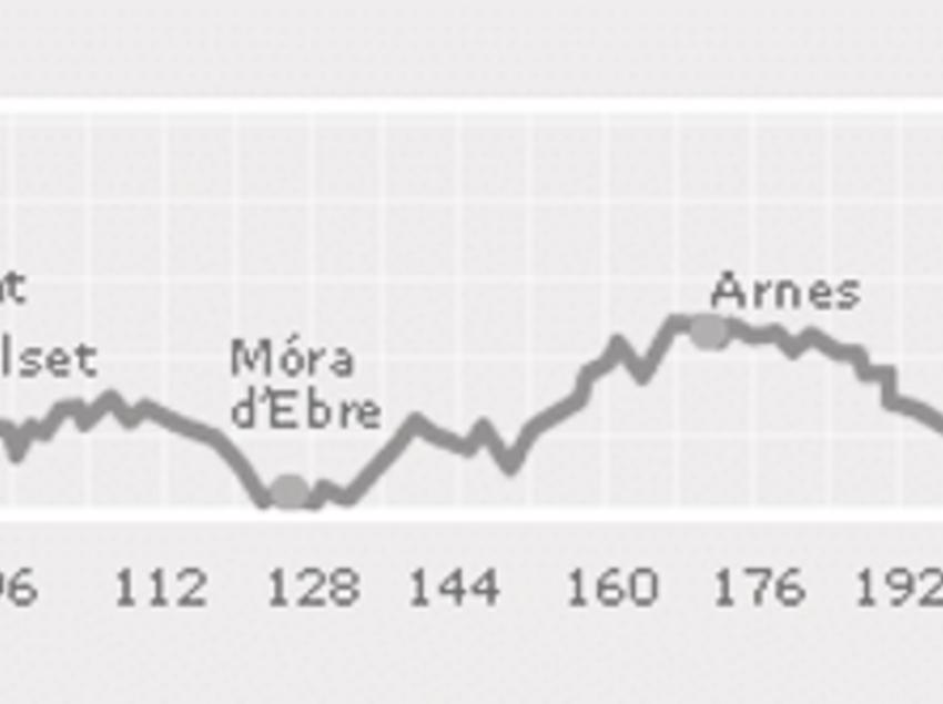 De Montblanc al Ebro en bicicleta